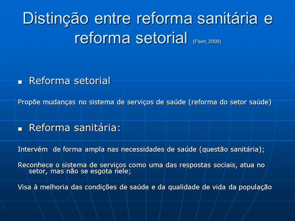 Distinção entre reforma sanitária e reforma setorial (Paim, 2008)
