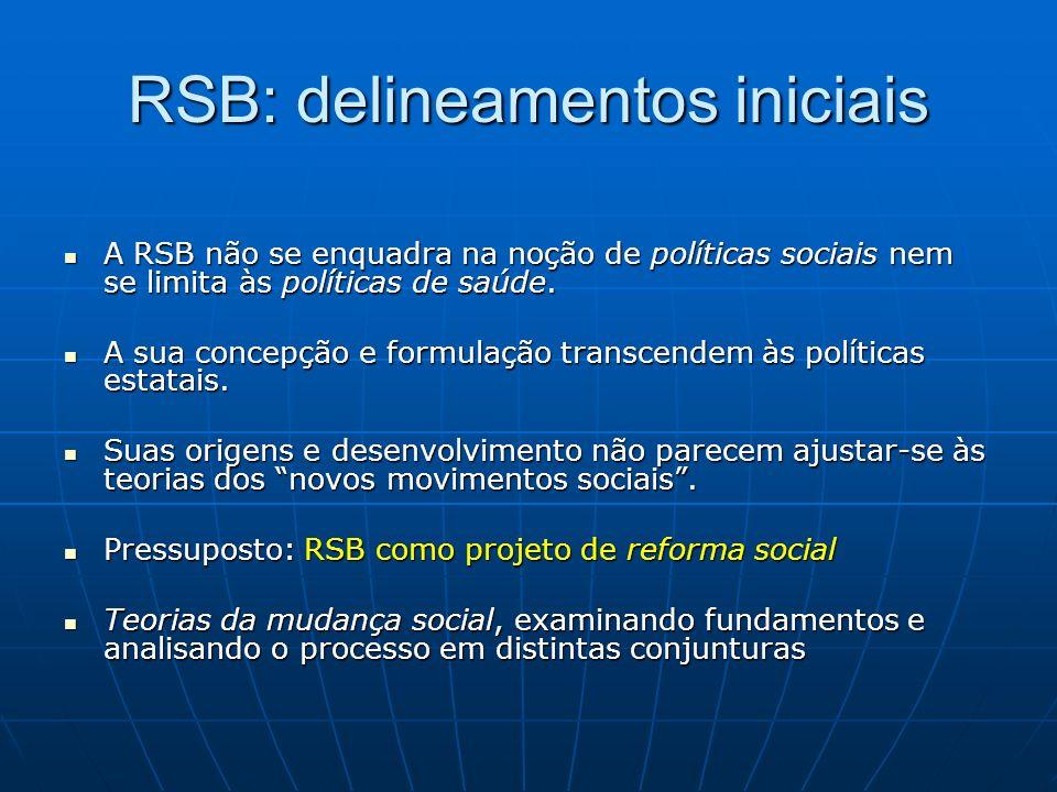 RSB: delineamentos iniciais