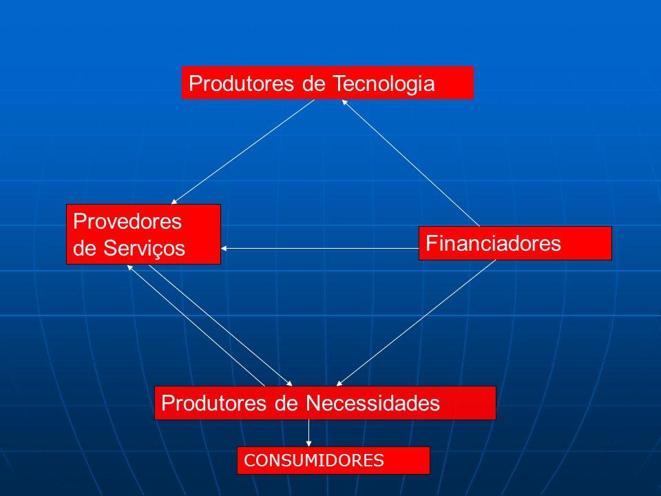 Produtores de Tecnologia