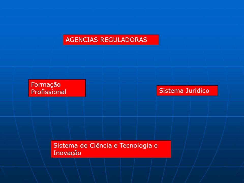 AGENCIAS REGULADORAS Formação Profissional. Sistema Jurídico.