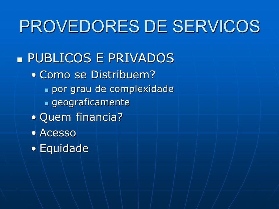 PROVEDORES DE SERVICOS