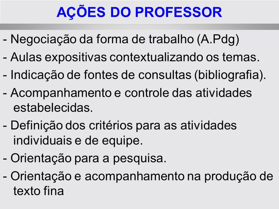 AÇÕES DO PROFESSOR