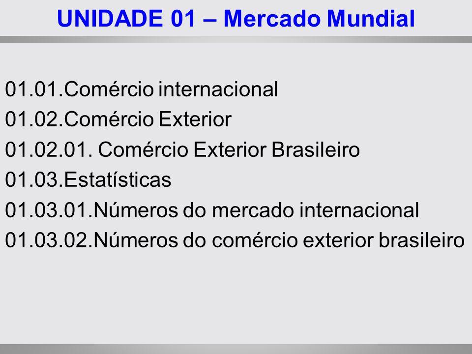 UNIDADE 01 – Mercado Mundial