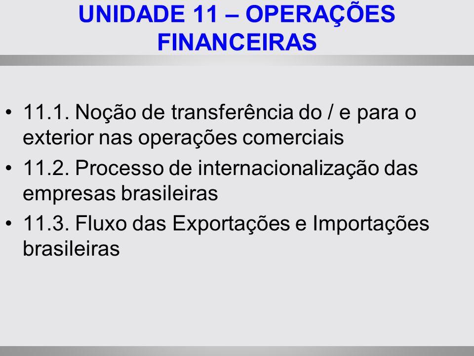 UNIDADE 11 – OPERAÇÕES FINANCEIRAS