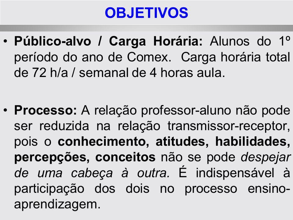 OBJETIVOS Público-alvo / Carga Horária: Alunos do 1º período do ano de Comex. Carga horária total de 72 h/a / semanal de 4 horas aula.
