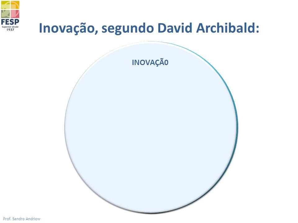 Inovação, segundo David Archibald: