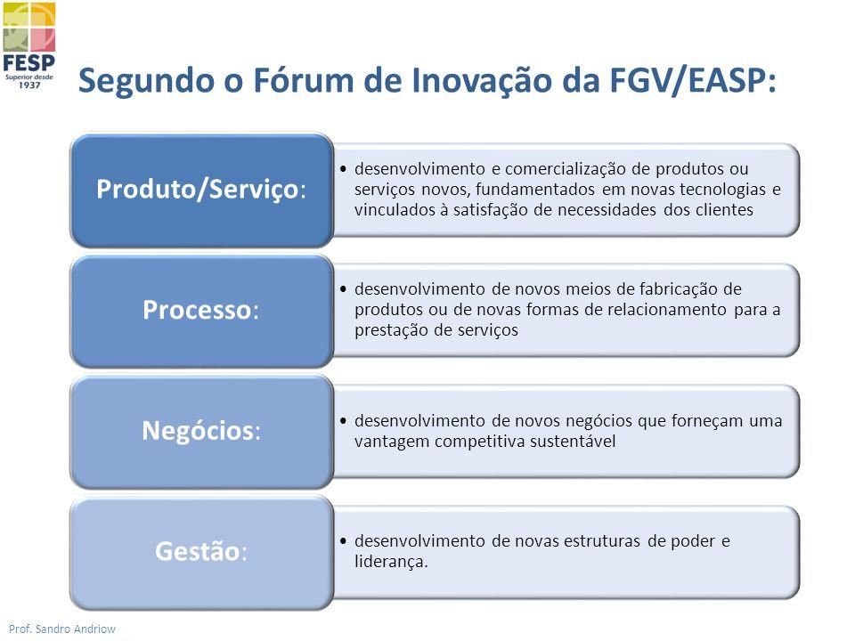 Segundo o Fórum de Inovação da FGV/EASP: