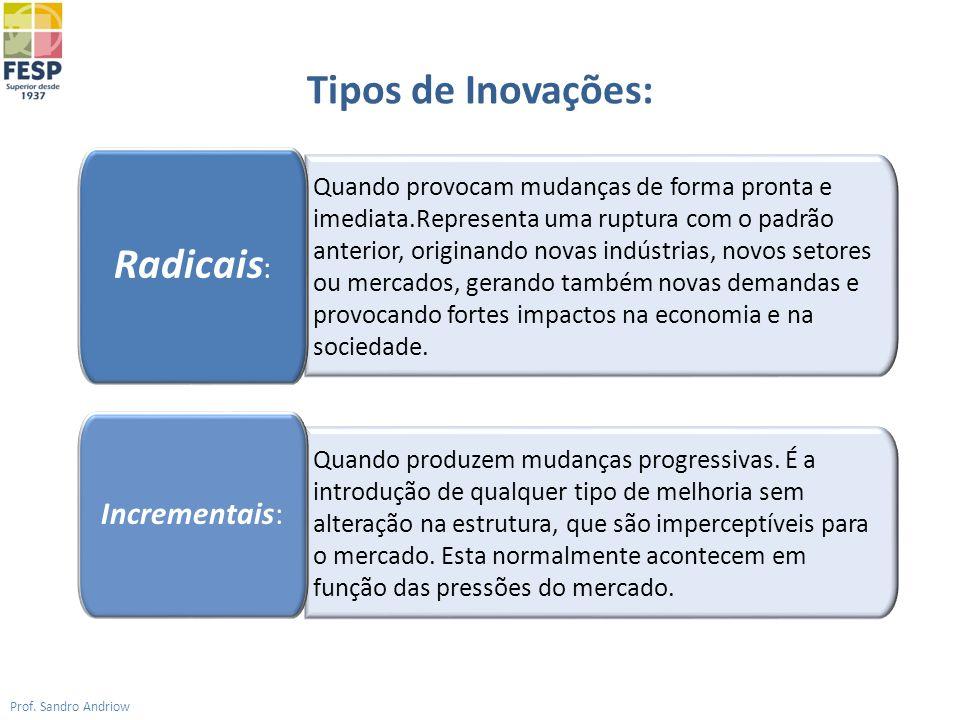 Tipos de Inovações: Radicais: Incrementais: