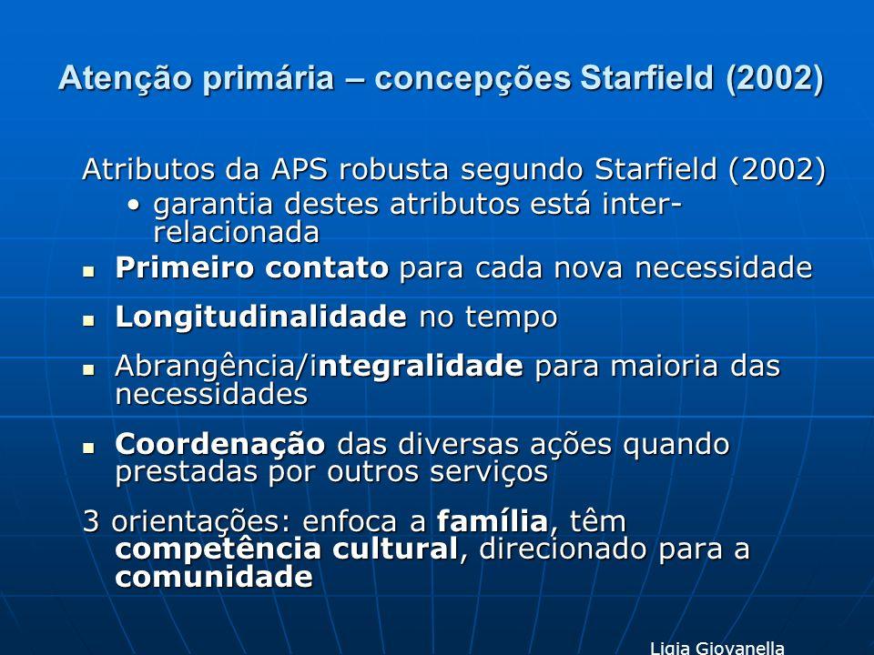 Atenção primária – concepções Starfield (2002)
