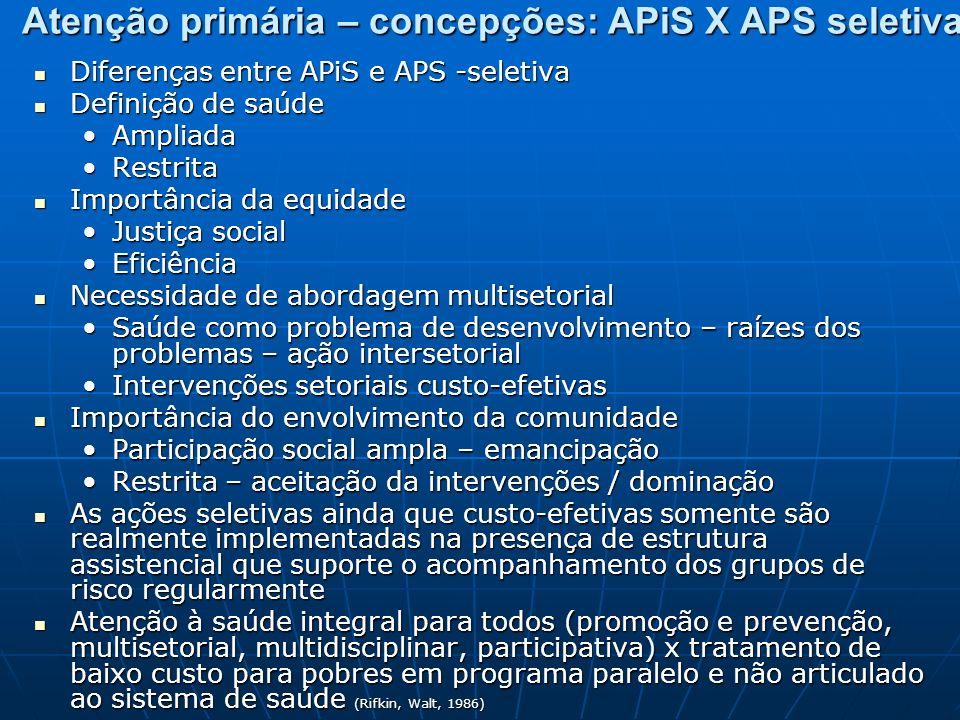 Atenção primária – concepções: APiS X APS seletiva