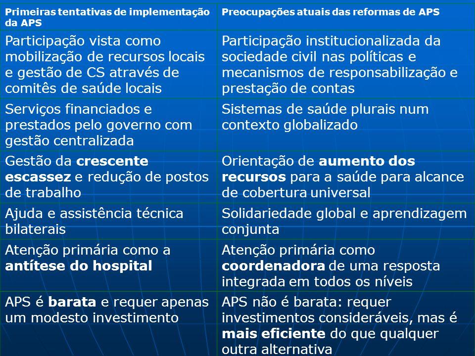 Serviços financiados e prestados pelo governo com gestão centralizada