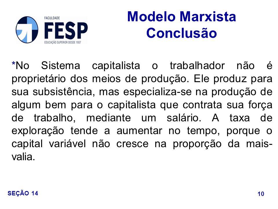 Modelo Marxista Conclusão