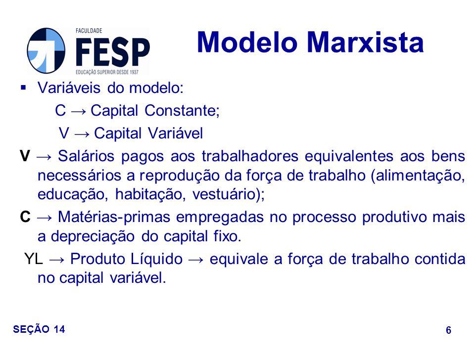 Modelo Marxista Variáveis do modelo: C → Capital Constante;