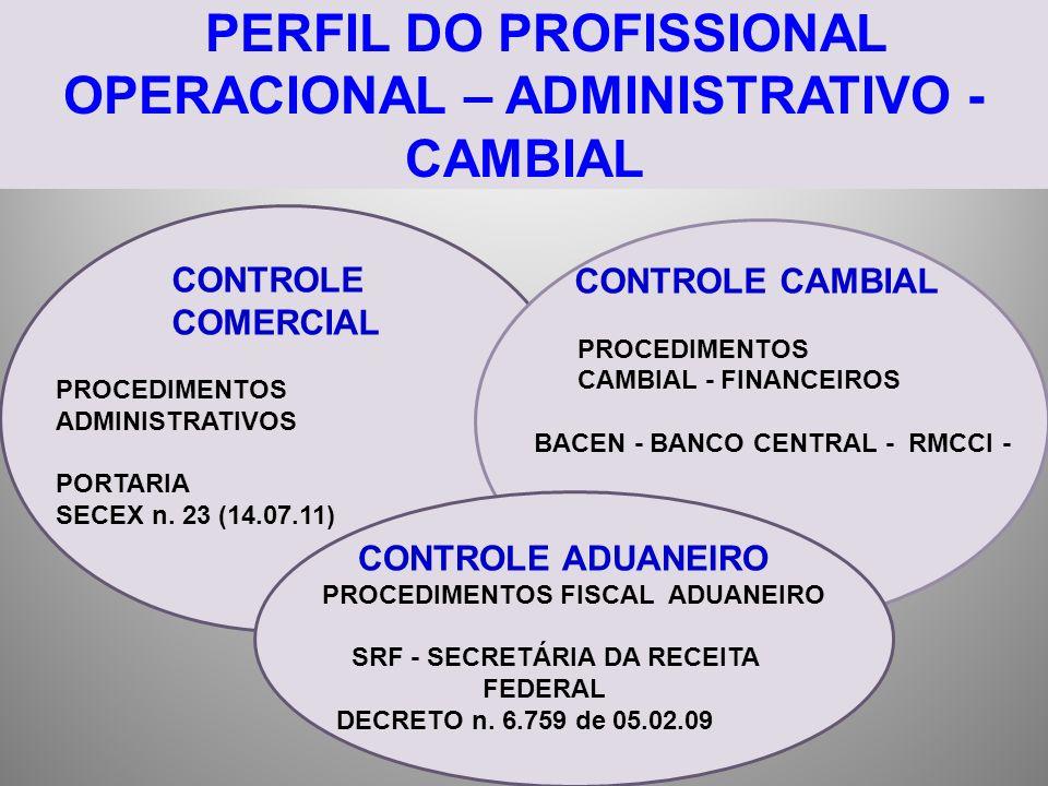 PERFIL DO PROFISSIONAL OPERACIONAL – ADMINISTRATIVO - CAMBIAL