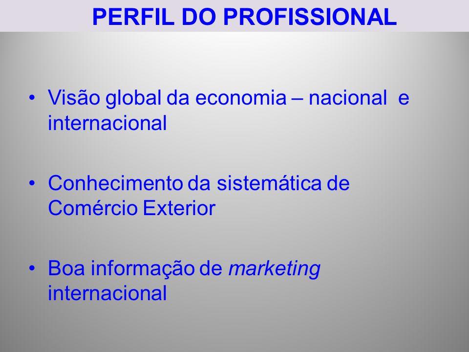 PERFIL DO PROFISSIONAL