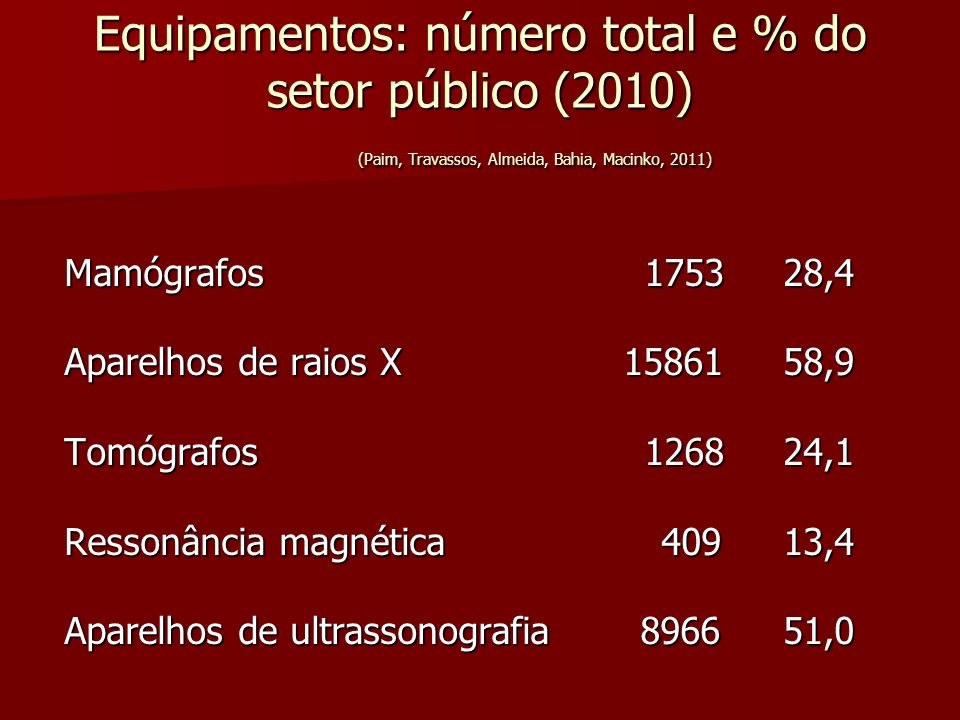 Equipamentos: número total e % do setor público (2010)