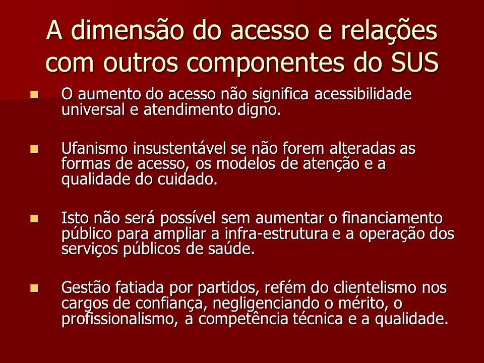 A dimensão do acesso e relações com outros componentes do SUS