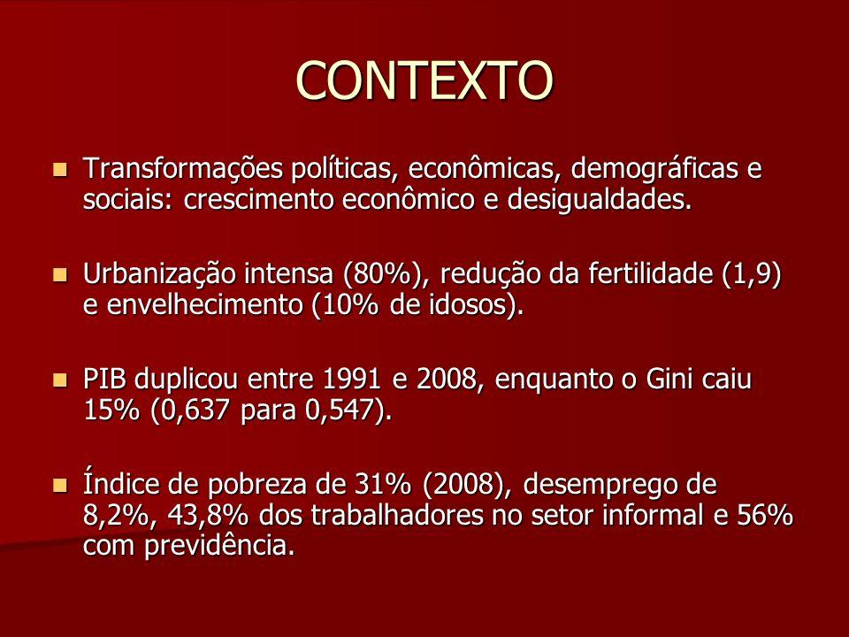 CONTEXTO Transformações políticas, econômicas, demográficas e sociais: crescimento econômico e desigualdades.