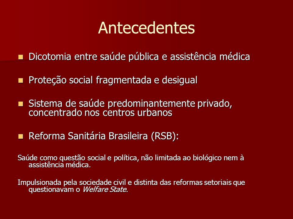 Antecedentes Dicotomia entre saúde pública e assistência médica