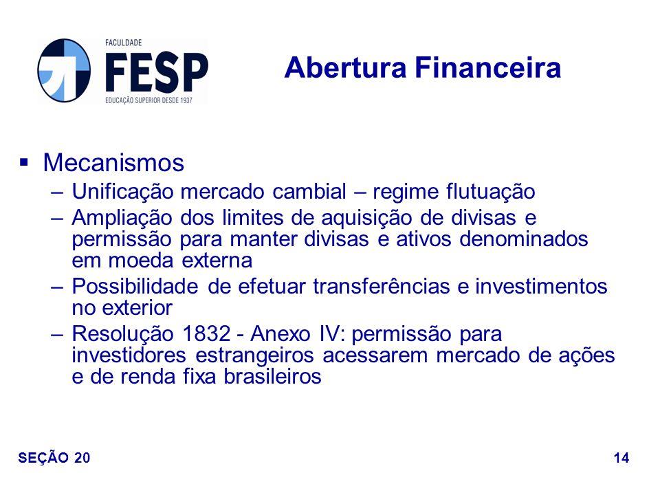 Abertura Financeira Mecanismos