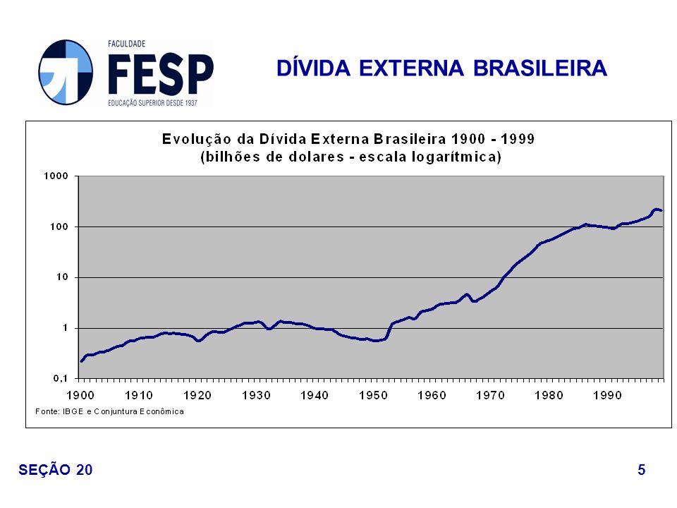 DÍVIDA EXTERNA BRASILEIRA