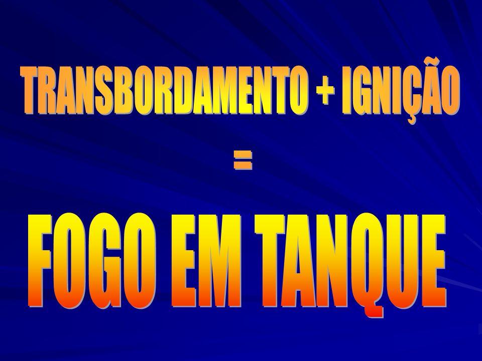 TRANSBORDAMENTO + IGNIÇÃO