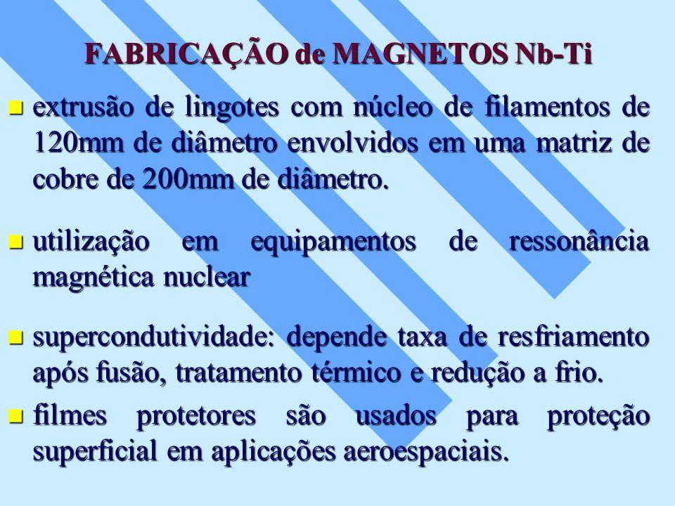 FABRICAÇÃO de MAGNETOS Nb-Ti