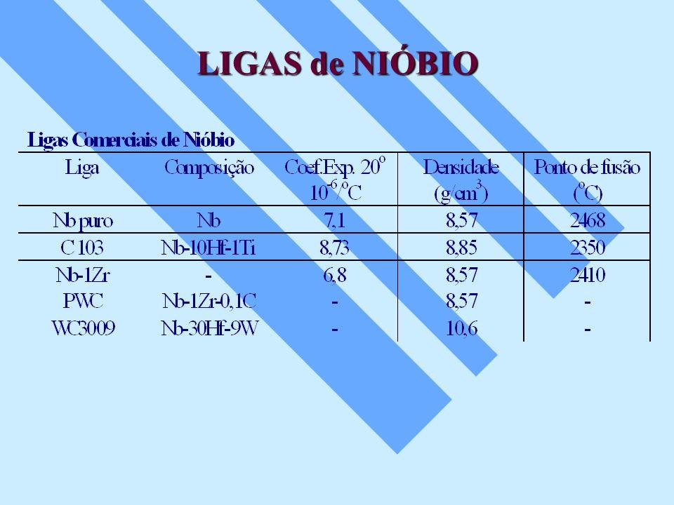 LIGAS de NIÓBIO