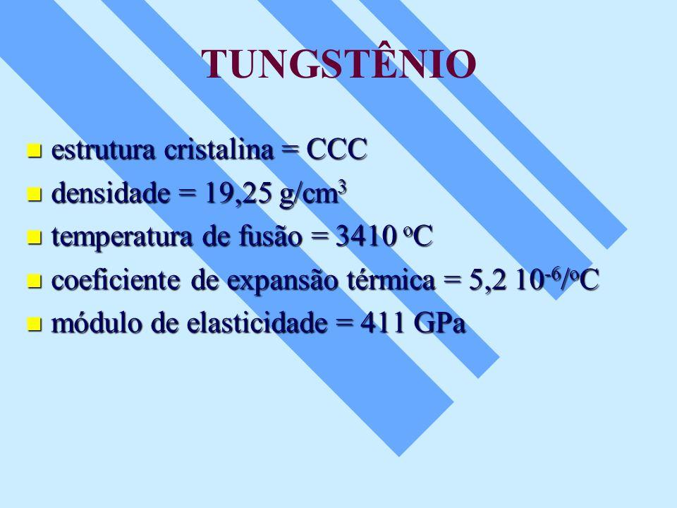 TUNGSTÊNIO estrutura cristalina = CCC densidade = 19,25 g/cm3
