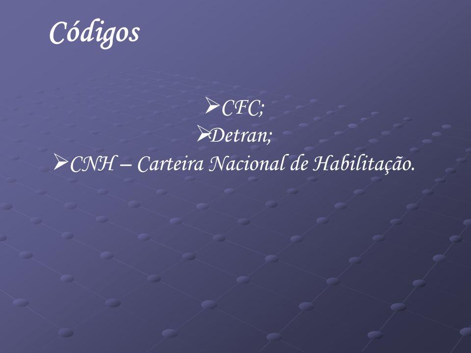 CNH – Carteira Nacional de Habilitação.