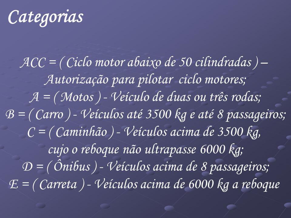 Categorias ACC = ( Ciclo motor abaixo de 50 cilindradas ) –
