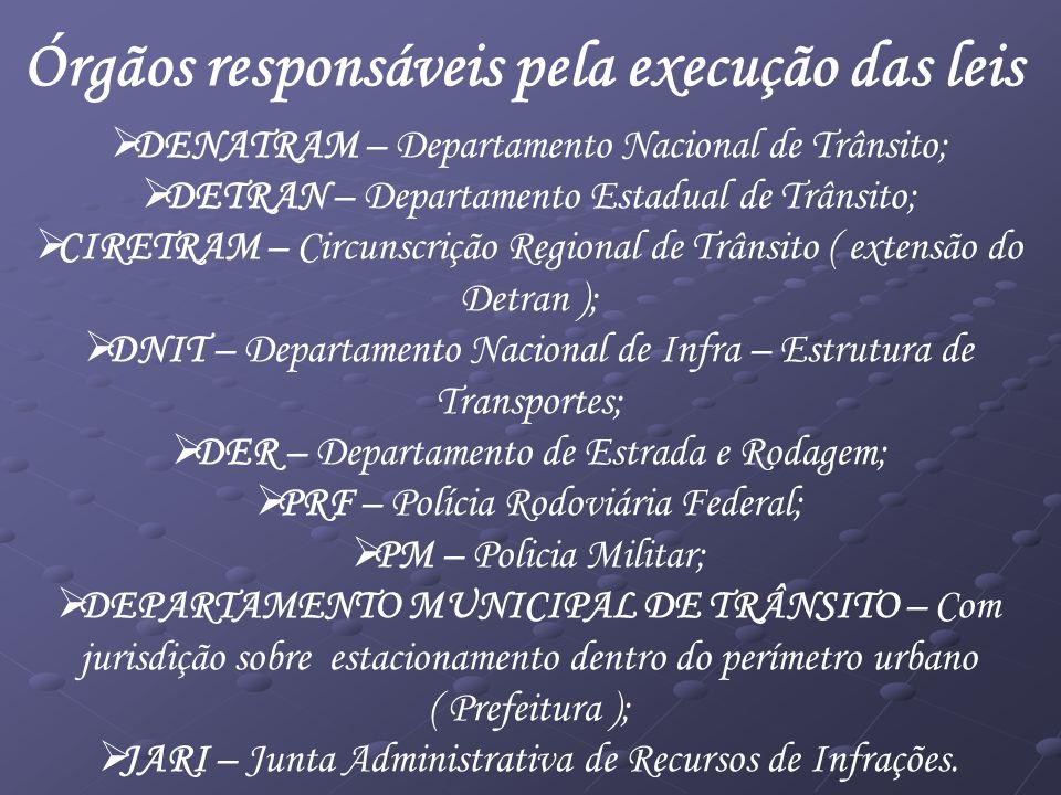 Órgãos responsáveis pela execução das leis