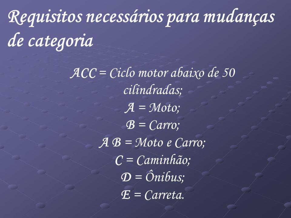 ACC = Ciclo motor abaixo de 50 cilindradas;