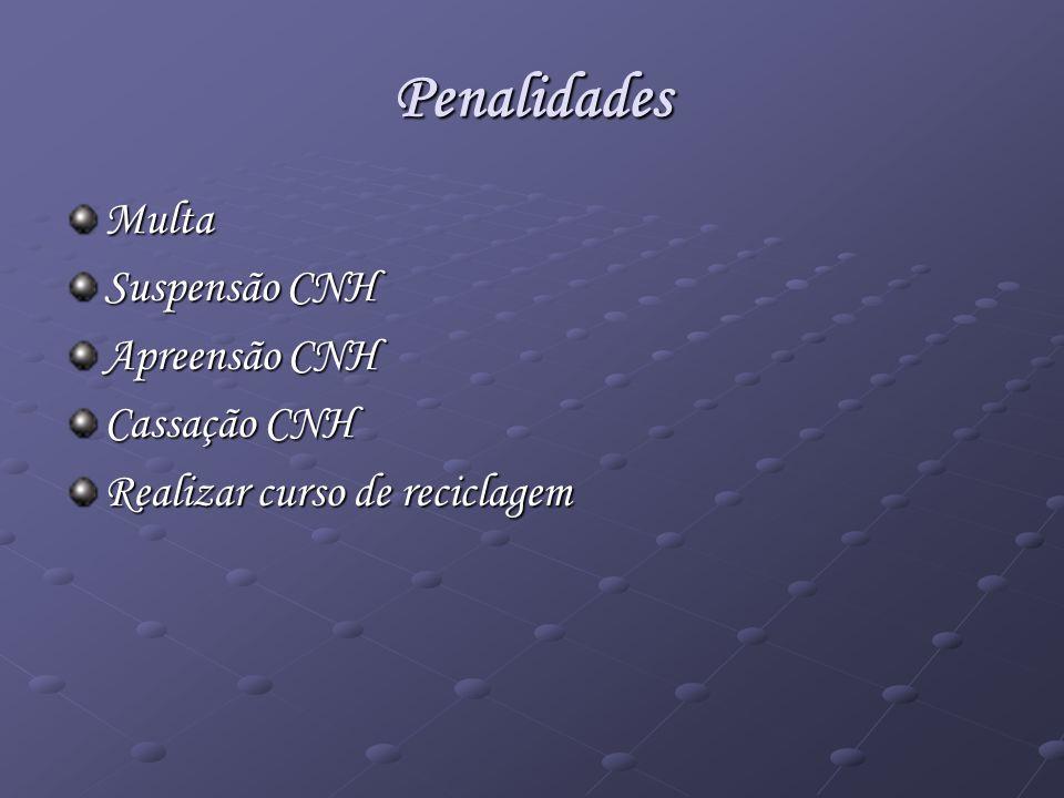 Penalidades Multa Suspensão CNH Apreensão CNH Cassação CNH