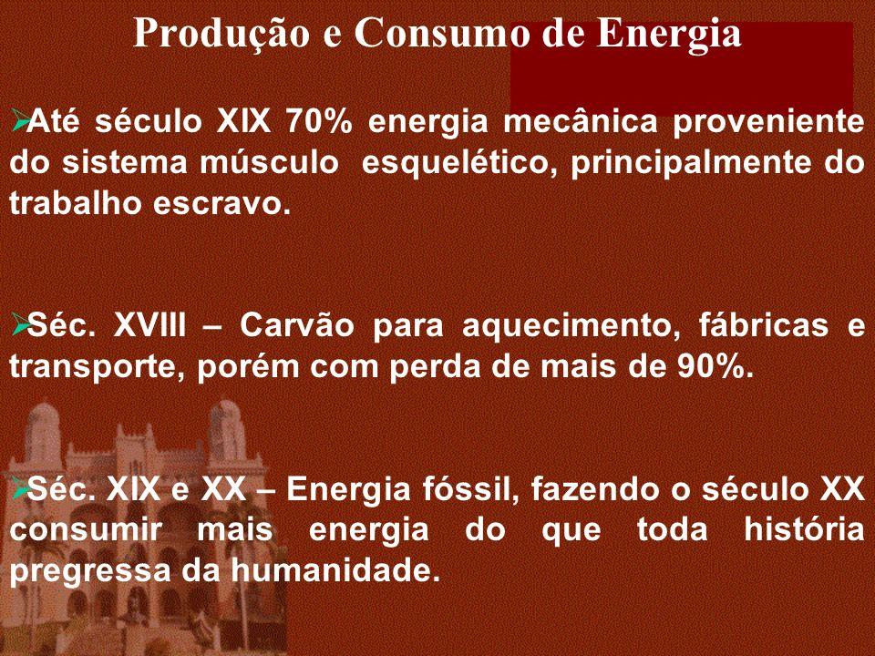 Produção e Consumo de Energia