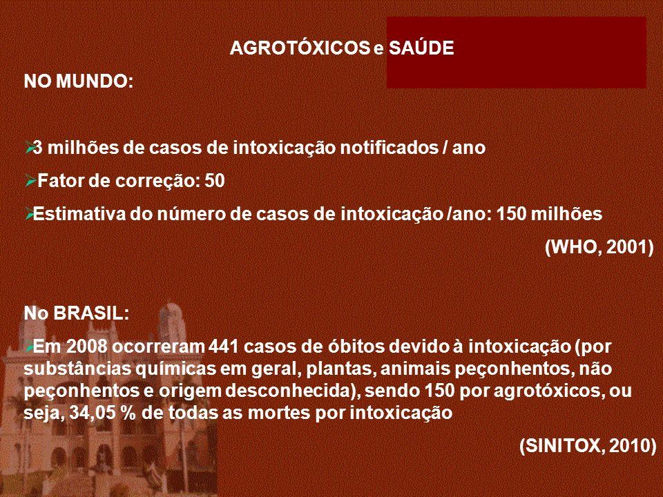 AGROTÓXICOS e SAÚDE NO MUNDO: 3 milhões de casos de intoxicação notificados / ano. Fator de correção: 50.