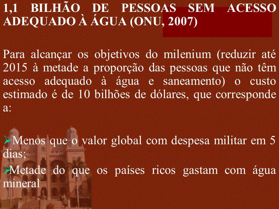 1,1 BILHÃO DE PESSOAS SEM ACESSO ADEQUADO À ÁGUA (ONU, 2007)