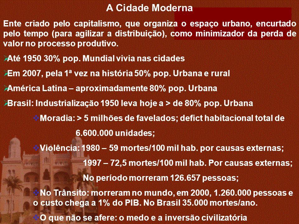 A Cidade Moderna