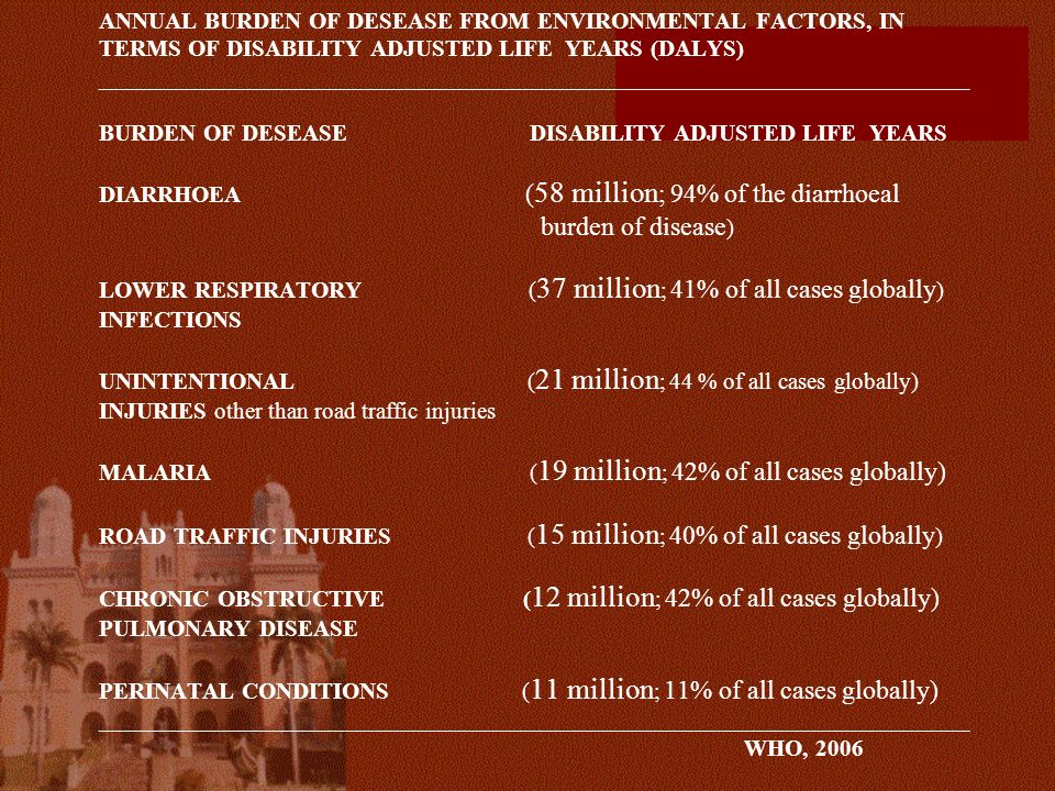 ANNUAL BURDEN OF DESEASE FROM ENVIRONMENTAL FACTORS, IN TERMS OF DISABILITY ADJUSTED LIFE YEARS (DALYS) __________________________________________________________________________ BURDEN OF DESEASE DISABILITY ADJUSTED LIFE YEARS DIARRHOEA (58 million; 94% of the diarrhoeal burden of disease) LOWER RESPIRATORY (37 million; 41% of all cases globally) INFECTIONS UNINTENTIONAL (21 million; 44 % of all cases globally) INJURIES other than road traffic injuries MALARIA (19 million; 42% of all cases globally) ROAD TRAFFIC INJURIES (15 million; 40% of all cases globally) CHRONIC OBSTRUCTIVE (12 million; 42% of all cases globally) PULMONARY DISEASE PERINATAL CONDITIONS (11 million; 11% of all cases globally) __________________________________________________________________________ WHO, 2006