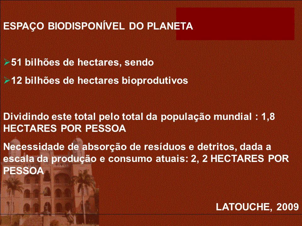 ESPAÇO BIODISPONÍVEL DO PLANETA