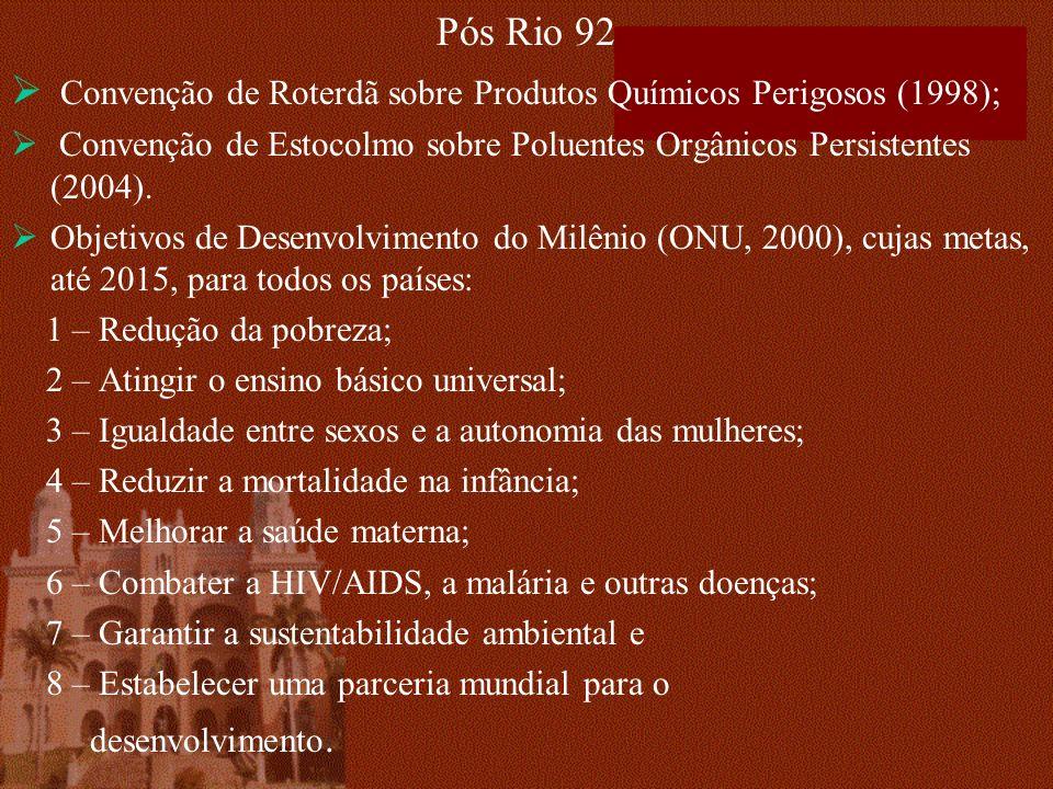 Convenção de Roterdã sobre Produtos Químicos Perigosos (1998);