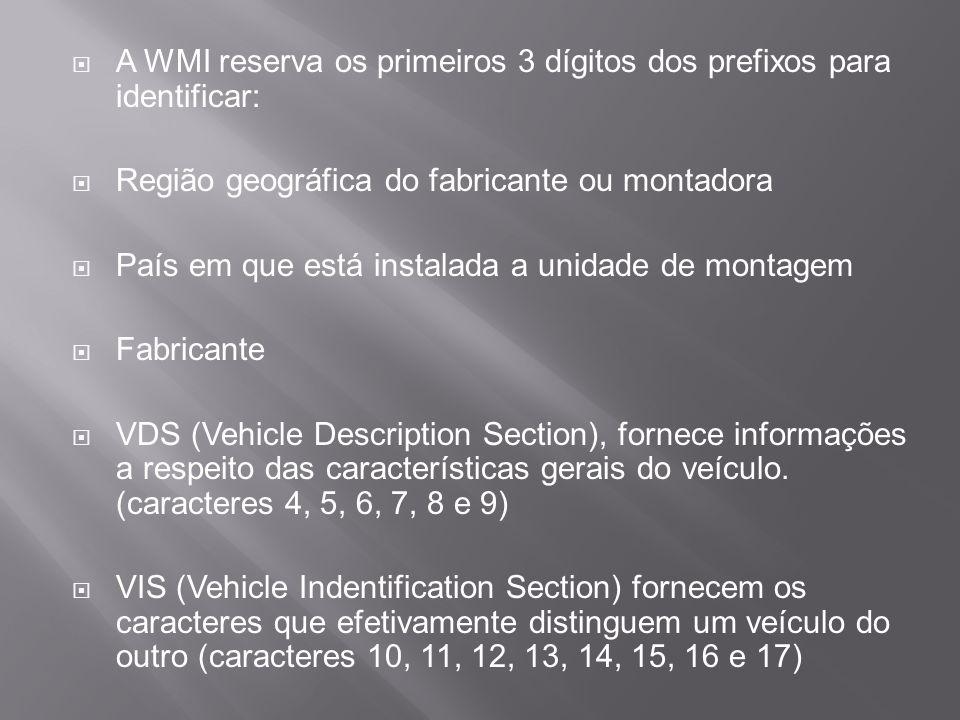 A WMI reserva os primeiros 3 dígitos dos prefixos para identificar: