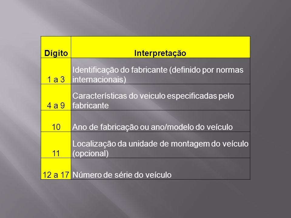 Dígito Interpretação. 1 a 3. Identificação do fabricante (definido por normas internacionais) 4 a 9.