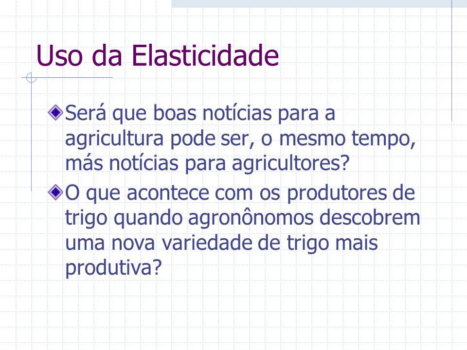 Uso da Elasticidade Será que boas notícias para a agricultura pode ser, o mesmo tempo, más notícias para agricultores