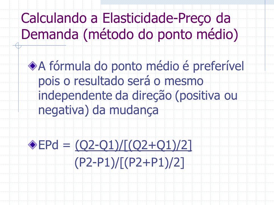 Calculando a Elasticidade-Preço da Demanda (método do ponto médio)