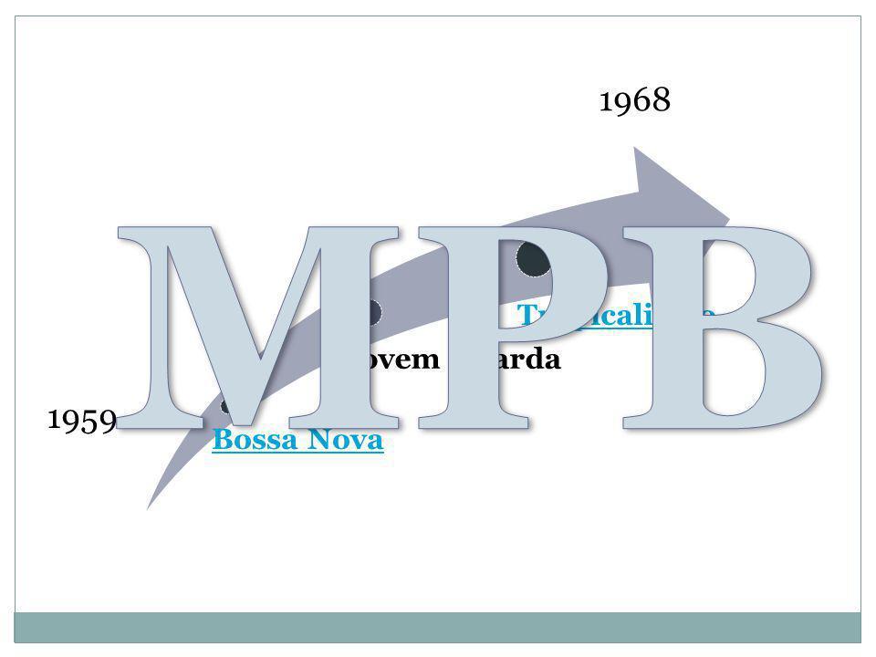 1968 Bossa Nova Jovem Guarda Tropicalismo MPB 1959