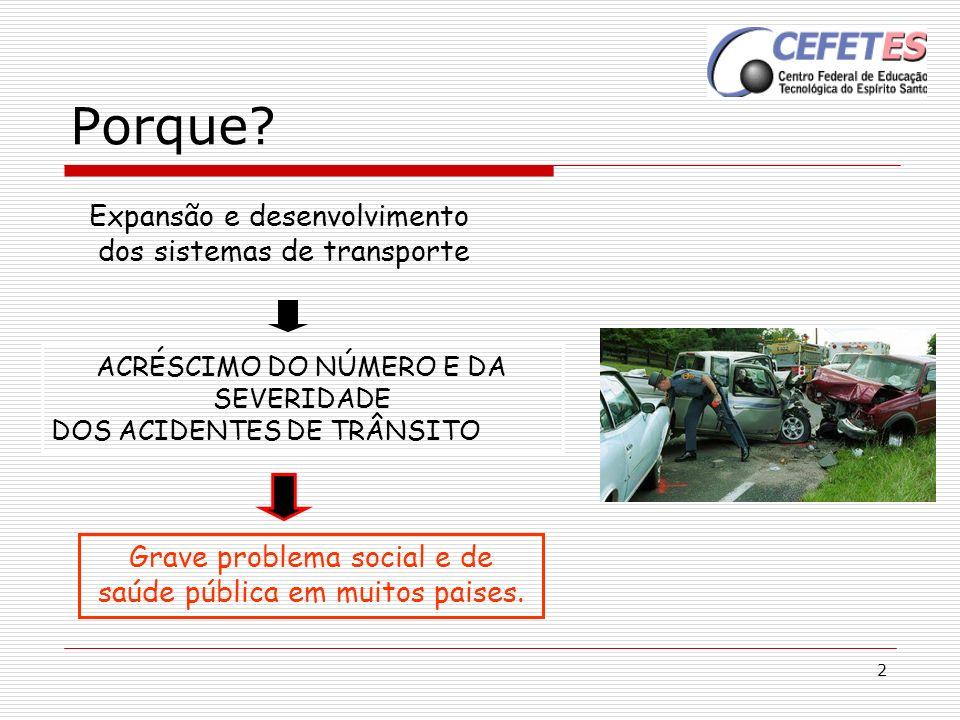 Porque Expansão e desenvolvimento dos sistemas de transporte
