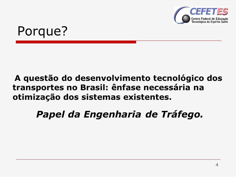 Papel da Engenharia de Tráfego.