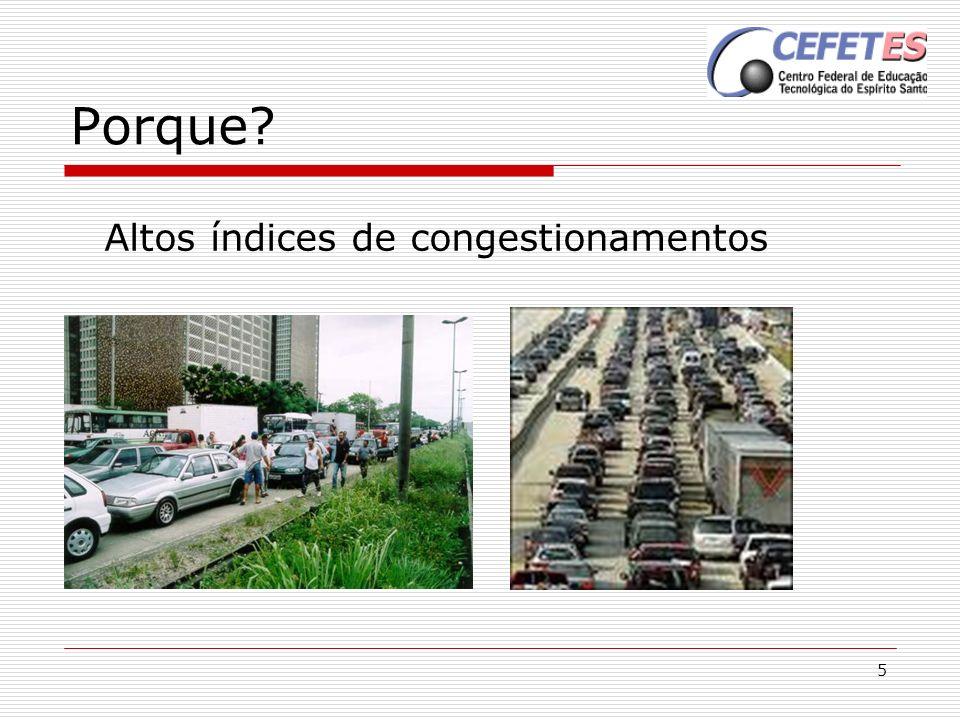 Porque Altos índices de congestionamentos