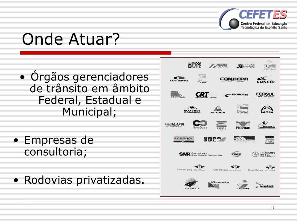 Onde Atuar Órgãos gerenciadores de trânsito em âmbito Federal, Estadual e Municipal; Empresas de consultoria;